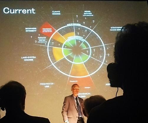 ヨハン・ロックストローム教授が示す9つの限界点: このうち赤い部分のある「気候変動」「窒素とリンの循環」「生物多様性の損失」の3つは既に限界点を越えて危機的である。